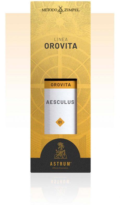 Linea Orovita